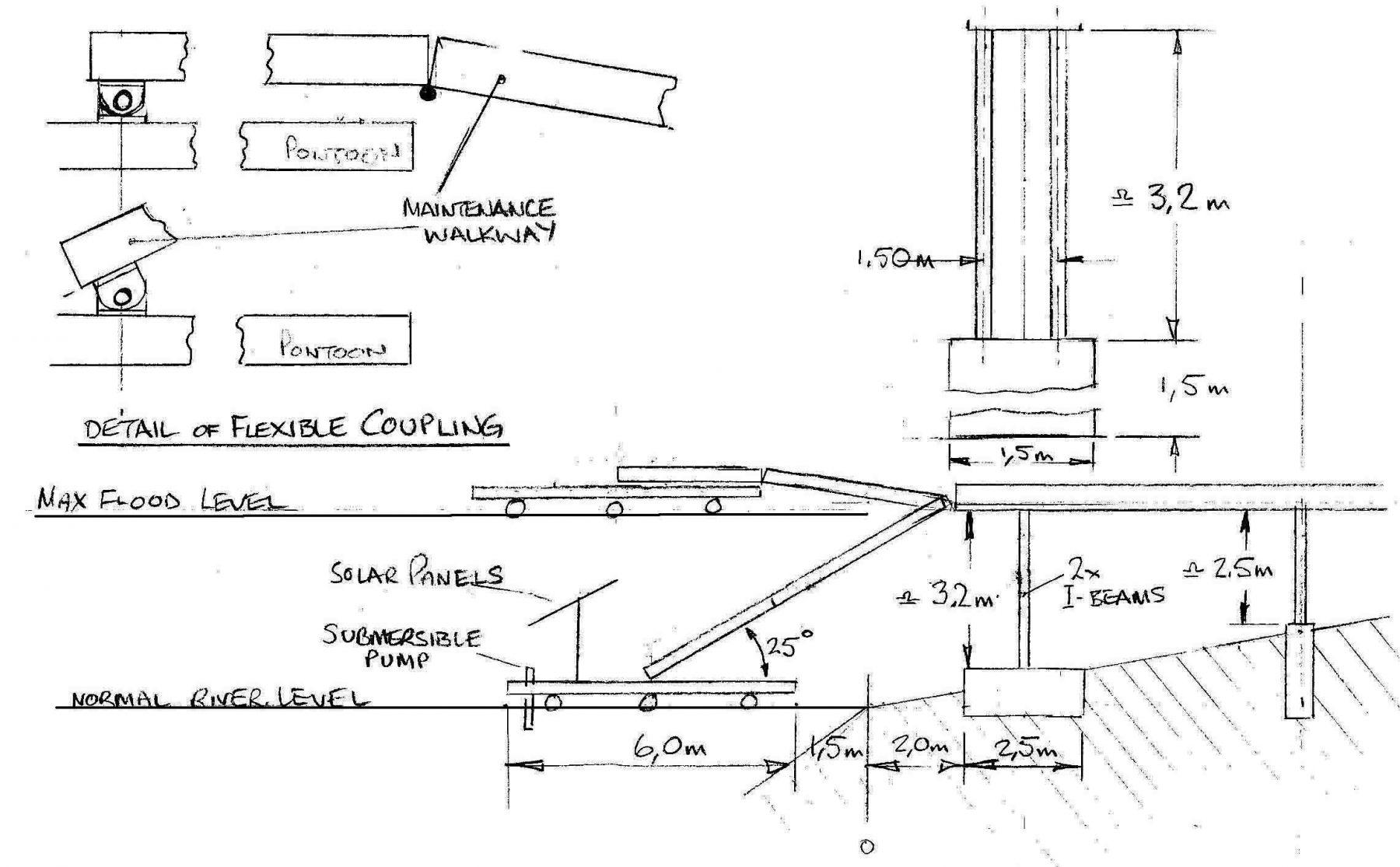 MCWP-Plan-01